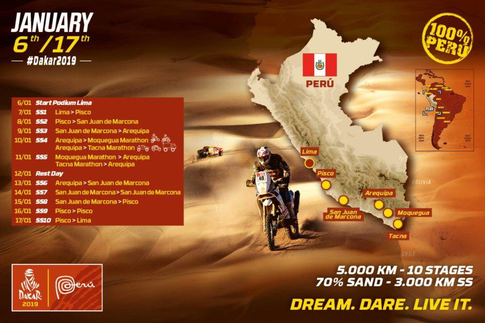 Dakar 2019 – Peru a ešte raz Peru